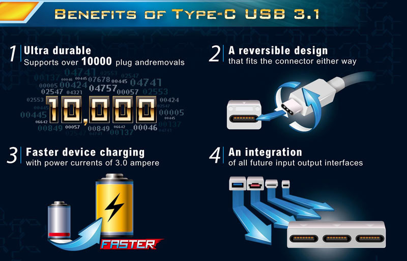 ASRock-s-USB-konektorem-C-03